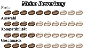 cafe_royal_bewertung