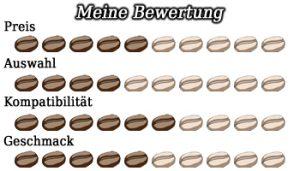 pressogno_kaffeekapseln_bewertung